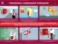 Охрана труда :: Техническое обеспечение безопасности зданий и сооружений.