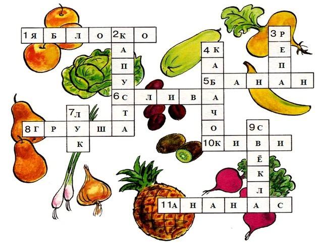 Составление крассорда тема фрукты 5 класс
