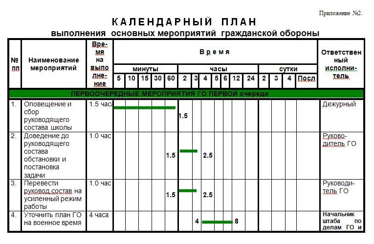 Поэтажный план школы