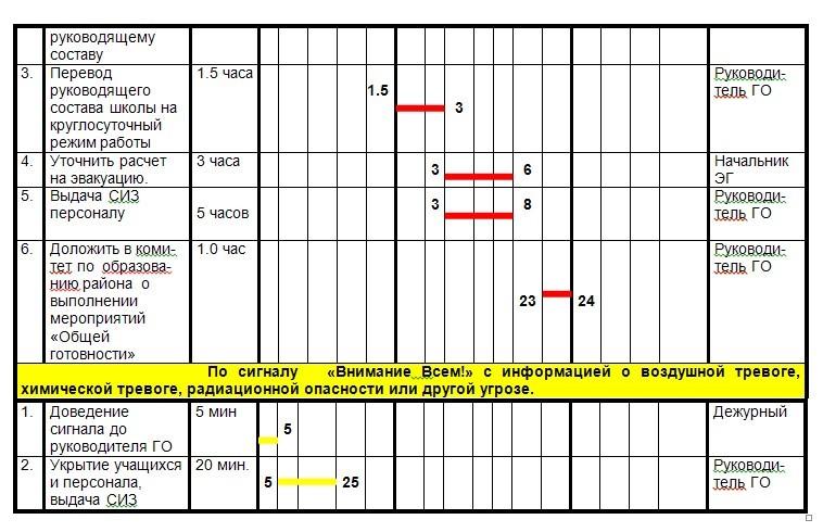 календарный план гражданской обороны в начальной школе Физиотерапия