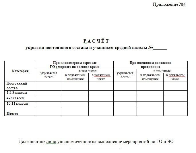 Схема оповещения и связи по ГО