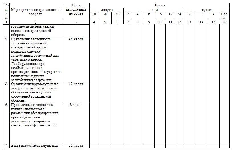 умолчанию дате календарный план гражданской обороны в начальной школе Камеди